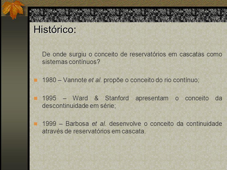 Histórico: De onde surgiu o conceito de reservatórios em cascatas como sistemas contínuos 1980 – Vannote et al. propõe o conceito do rio contínuo;