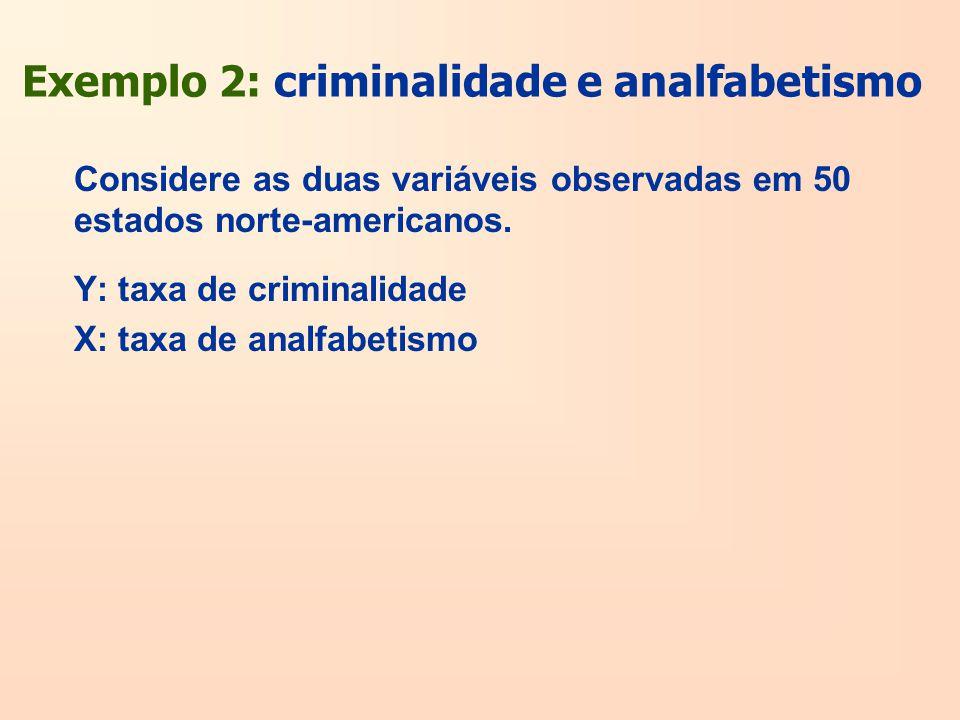 Exemplo 2: criminalidade e analfabetismo
