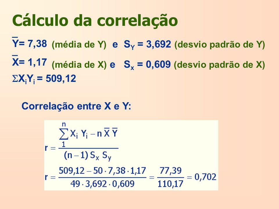 Cálculo da correlação _ Y= 7,38 _ X= 1,17 XiYi = 509,12