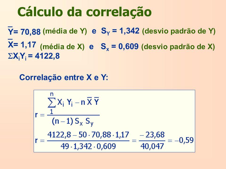 Cálculo da correlação _ Y= 70,88 _ X= 1,17 XiYi = 4122,8