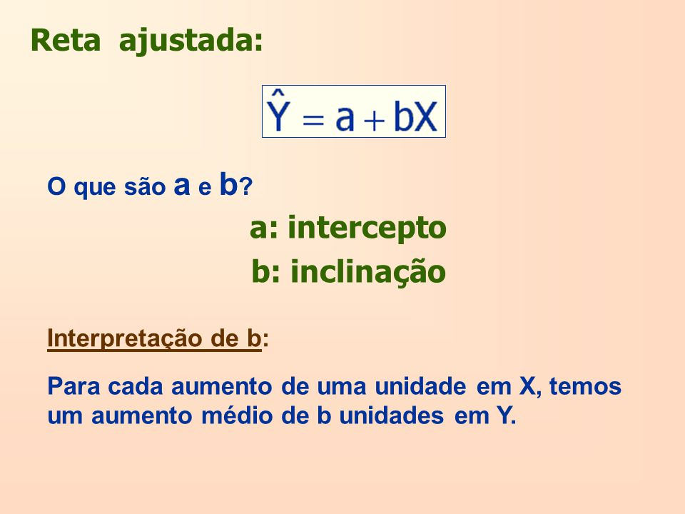 a: intercepto b: inclinação