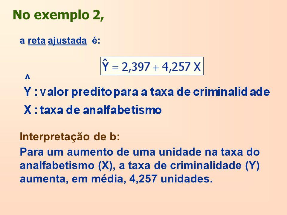 No exemplo 2, Interpretação de b: