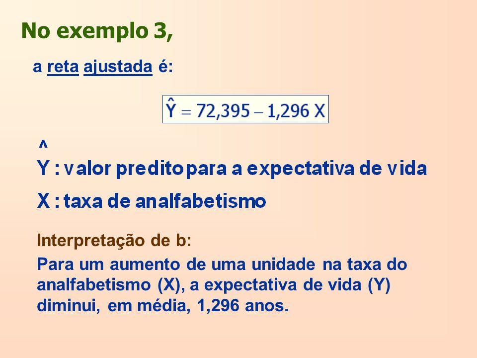 No exemplo 3, a reta ajustada é: Interpretação de b:
