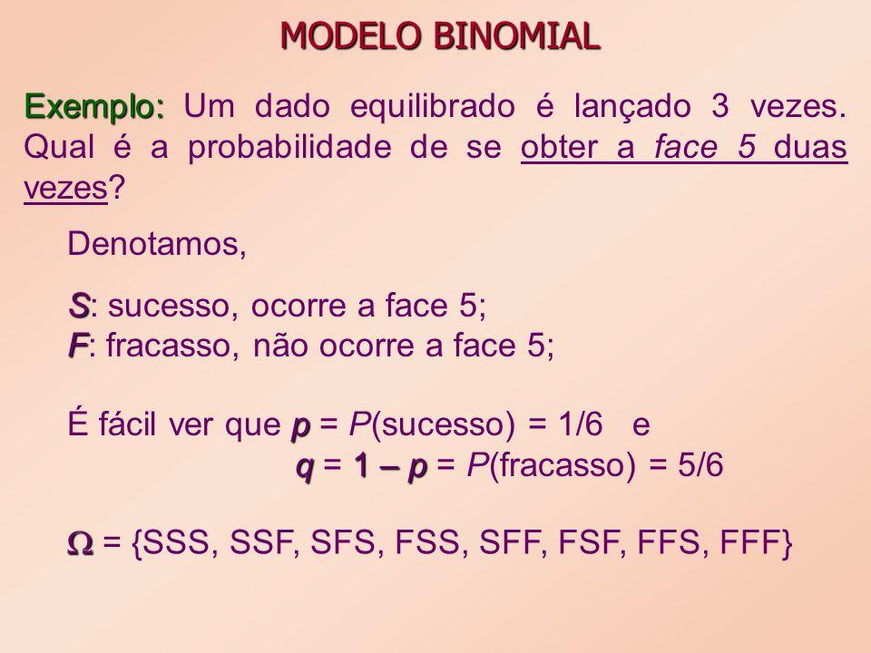 MODELO BINOMIAL Exemplo: Um dado equilibrado é lançado 3 vezes. Qual é a probabilidade de se obter a face 5 duas vezes