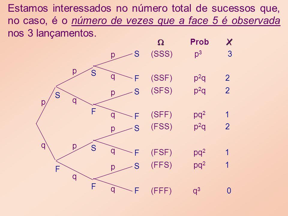 Estamos interessados no número total de sucessos que, no caso, é o número de vezes que a face 5 é observada nos 3 lançamentos.
