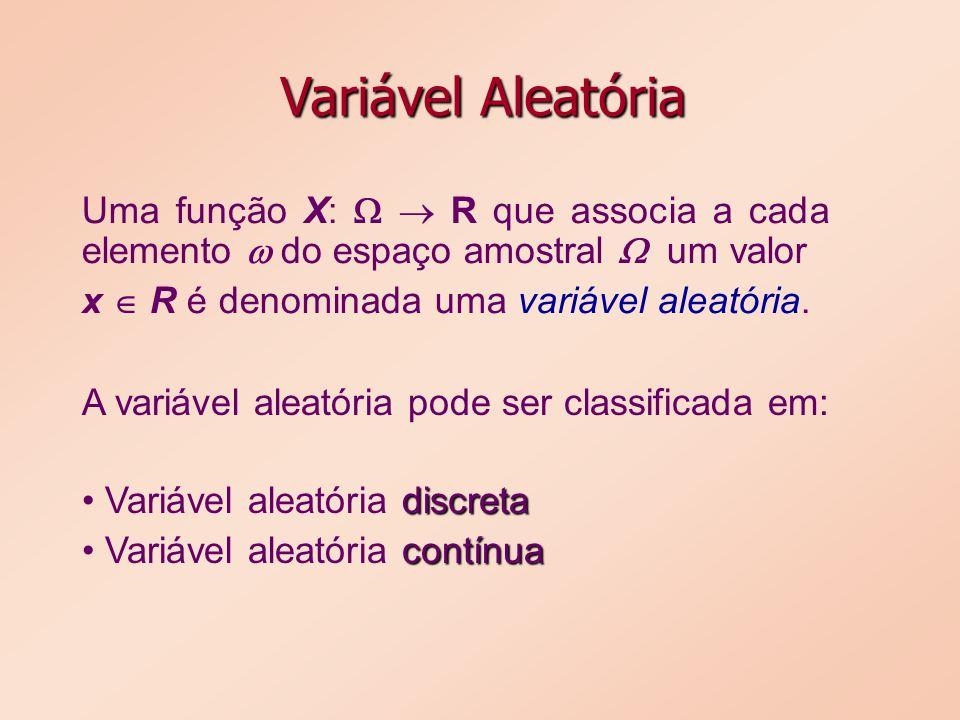 Variável Aleatória Uma função X: W  R que associa a cada elemento w do espaço amostral W um valor.