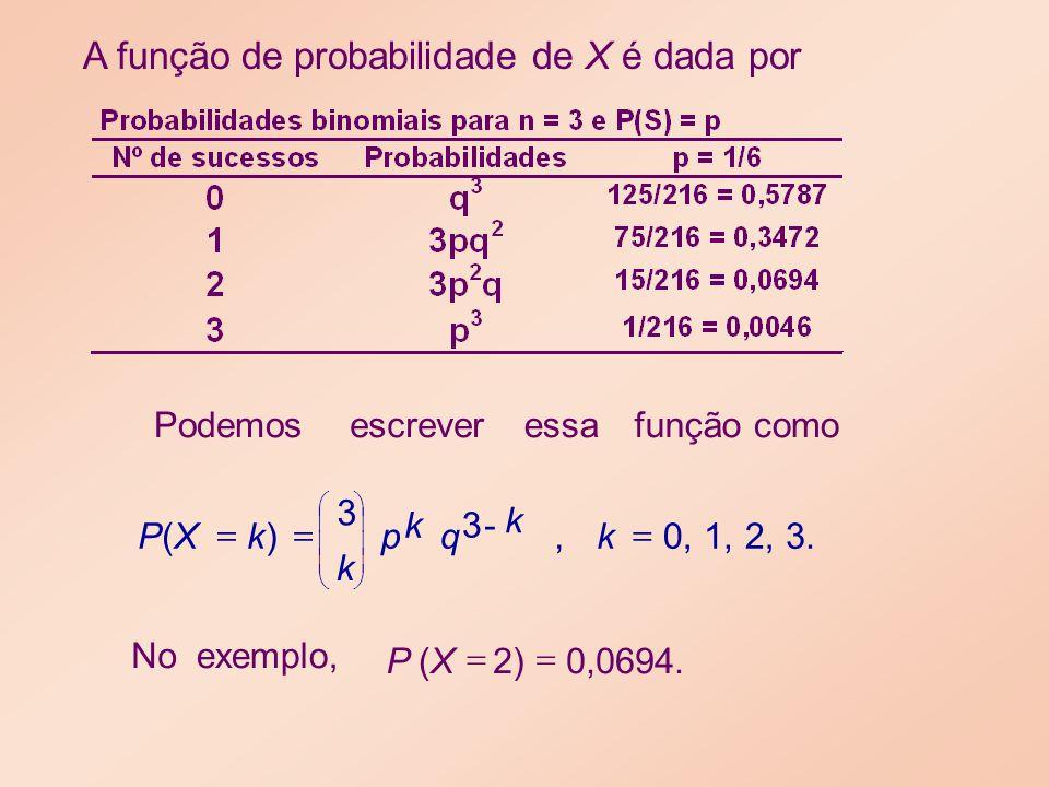 A função de probabilidade de X é dada por