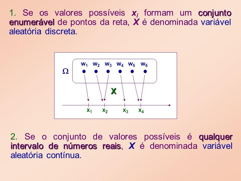 1. Se os valores possíveis xi formam um conjunto enumerável de pontos da reta, X é denominada variável aleatória discreta.