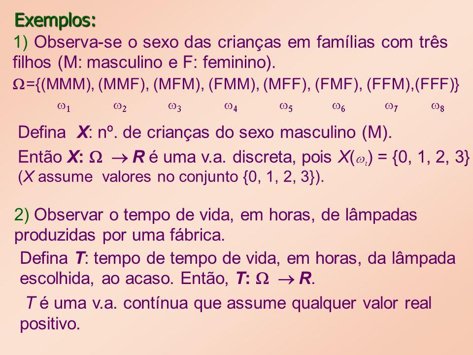 Exemplos: 1) Observa-se o sexo das crianças em famílias com três filhos (M: masculino e F: feminino).