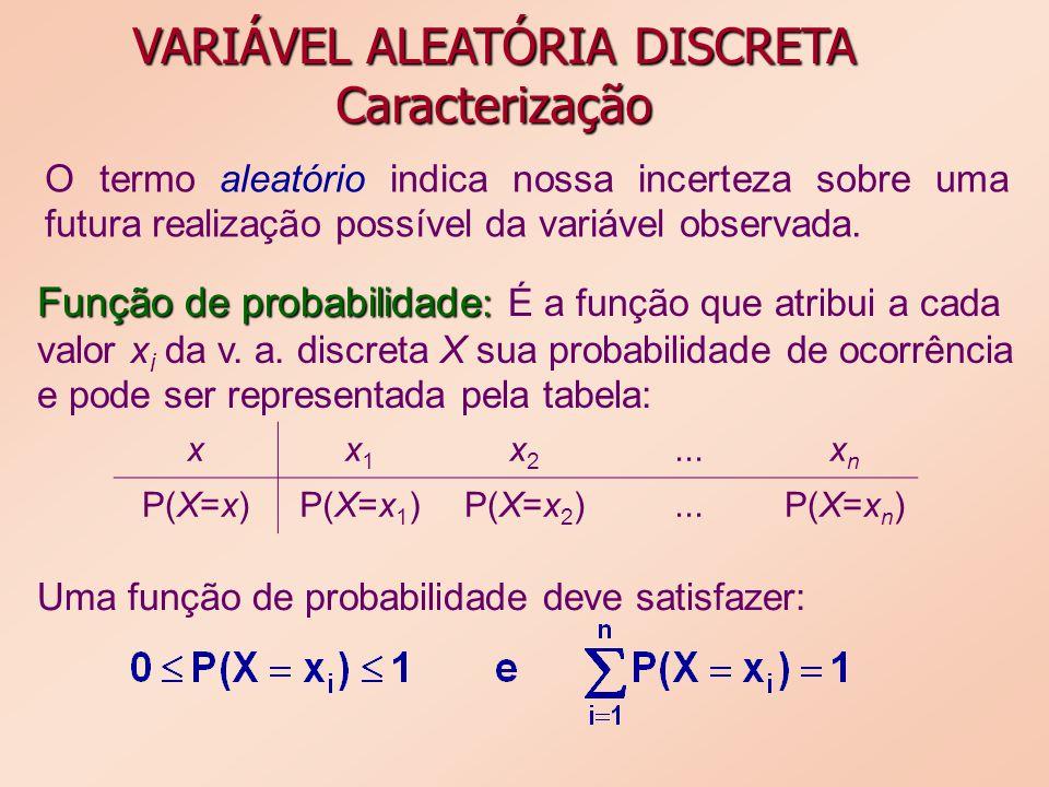 VARIÁVEL ALEATÓRIA DISCRETA Caracterização