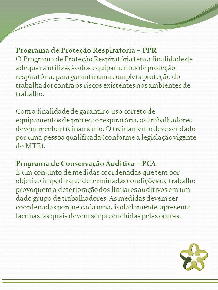 Programa de Proteção Respiratória – PPR