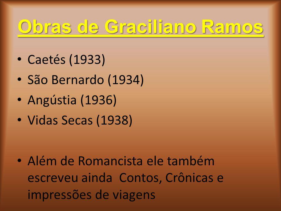 Obras de Graciliano Ramos