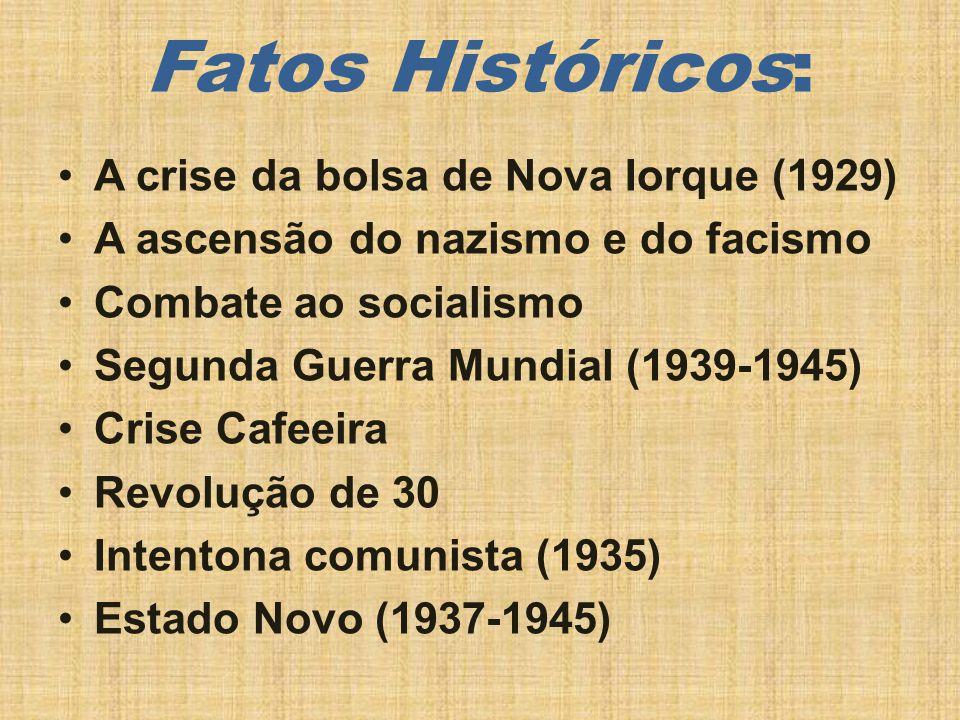 Fatos Históricos: A crise da bolsa de Nova Iorque (1929)