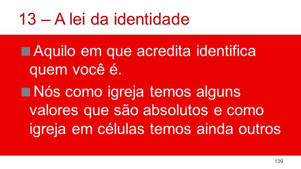 13 – A lei da identidade Aquilo em que acredita identifica quem você é.