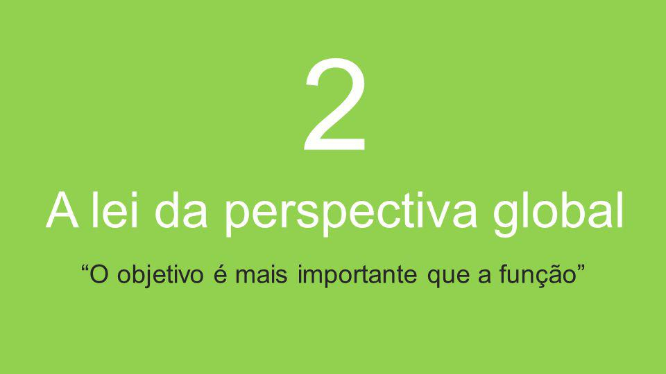 2 A lei da perspectiva global