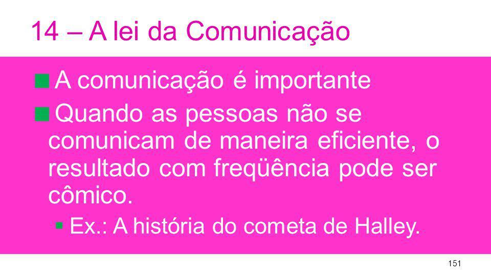 14 – A lei da Comunicação A comunicação é importante