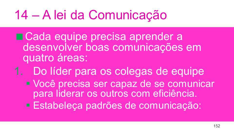 14 – A lei da Comunicação Cada equipe precisa aprender a desenvolver boas comunicações em quatro áreas:
