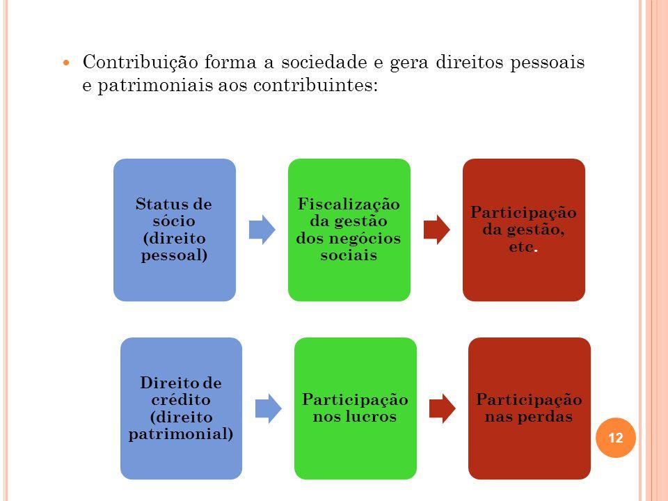 Contribuição forma a sociedade e gera direitos pessoais e patrimoniais aos contribuintes: