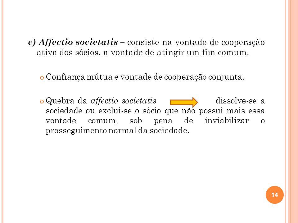 c) Affectio societatis – consiste na vontade de cooperação ativa dos sócios, a vontade de atingir um fim comum.