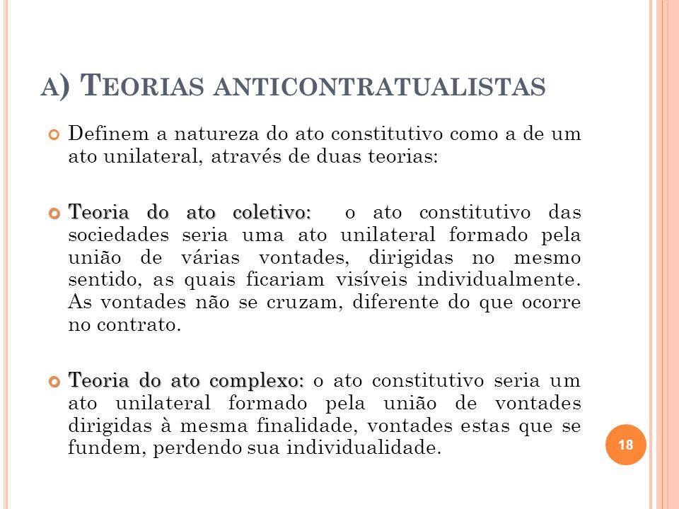 a) Teorias anticontratualistas