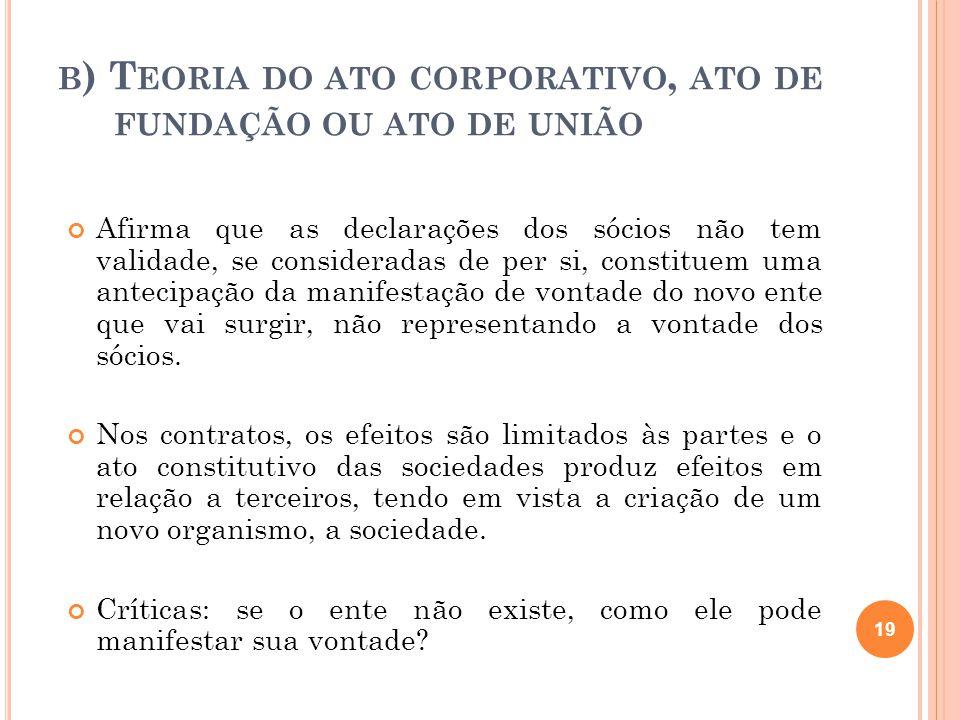 b) Teoria do ato corporativo, ato de fundação ou ato de união