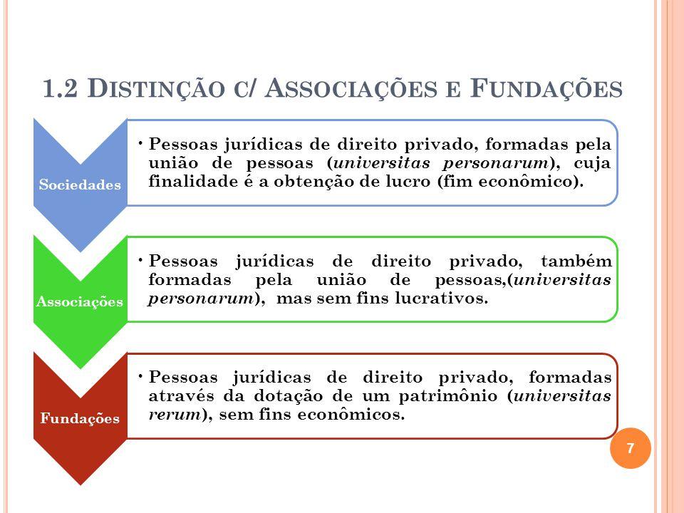 1.2 Distinção c/ Associações e Fundações