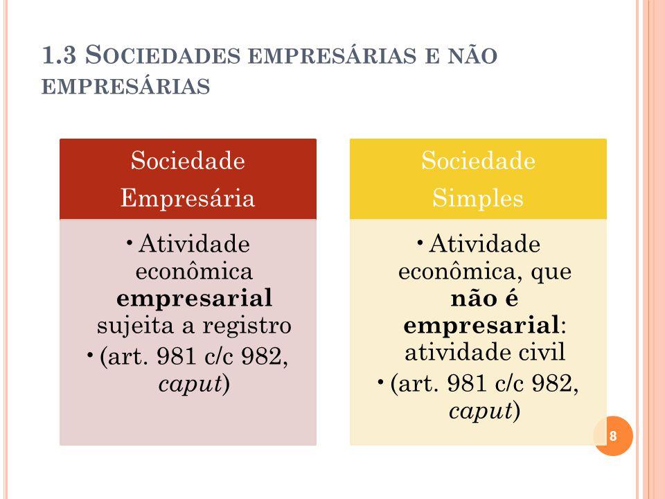 1.3 Sociedades empresárias e não empresárias