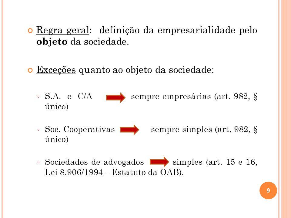Regra geral: definição da empresarialidade pelo objeto da sociedade.