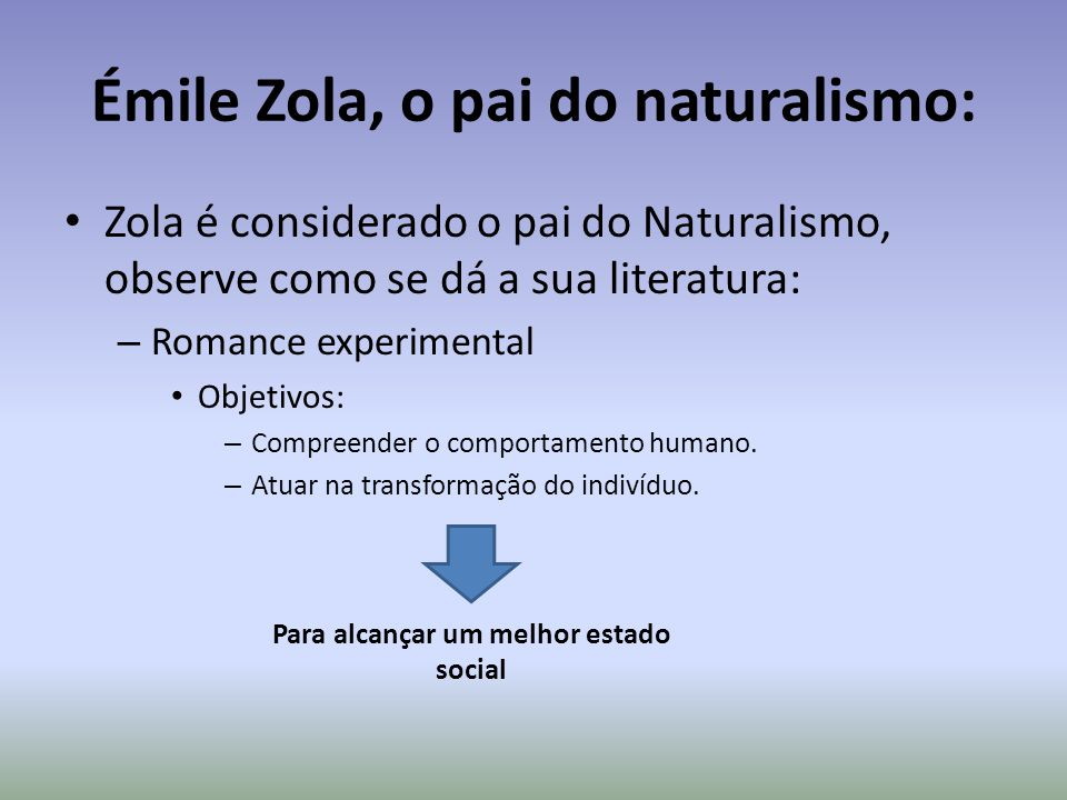 Émile Zola, o pai do naturalismo: