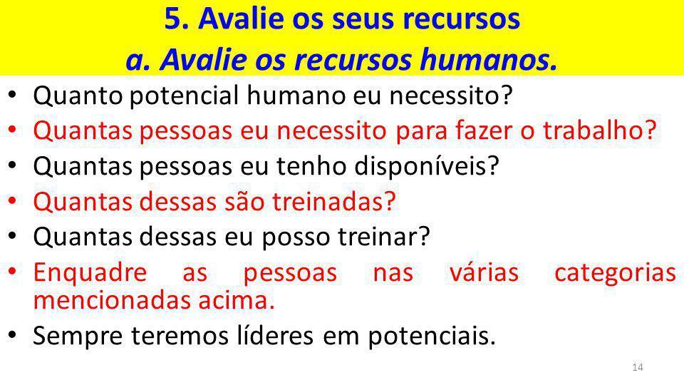 5. Avalie os seus recursos a. Avalie os recursos humanos.