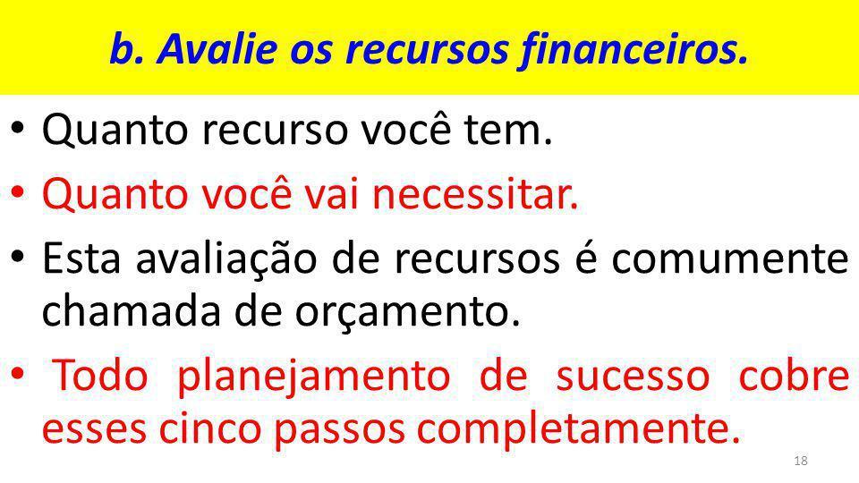 b. Avalie os recursos financeiros.