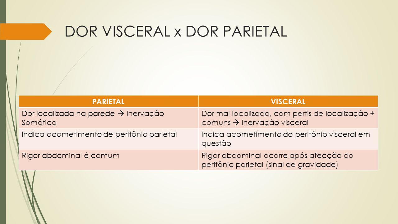 DOR VISCERAL x DOR PARIETAL