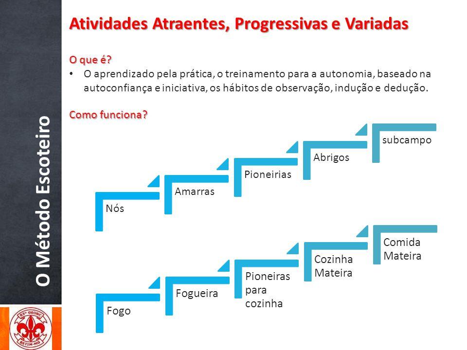 O Método Escoteiro Atividades Atraentes, Progressivas e Variadas