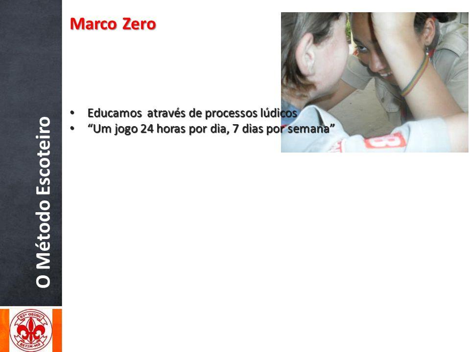 O Método Escoteiro Marco Zero Educamos através de processos lúdicos