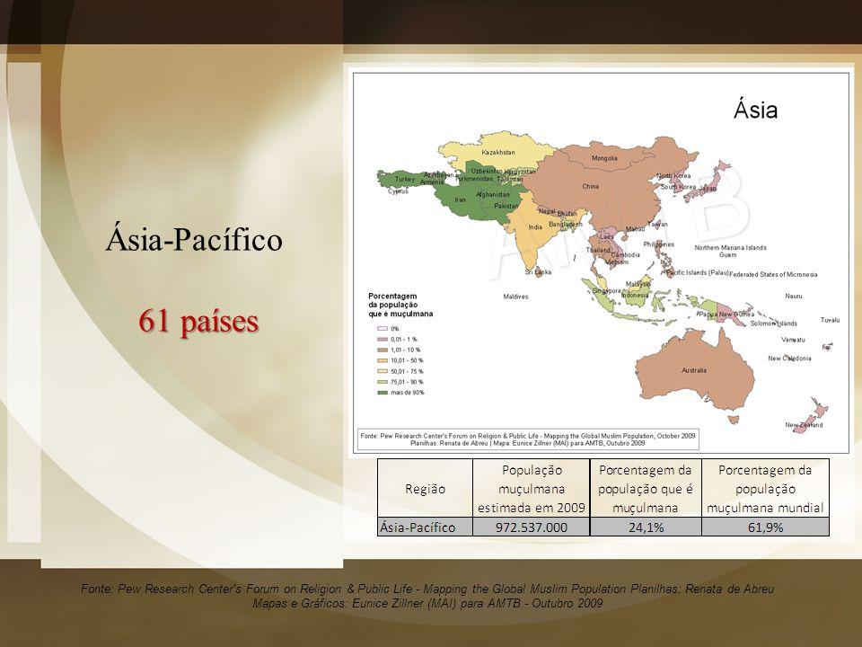 Ásia-Pacífico 61 países