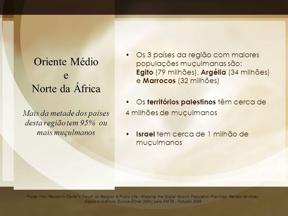Oriente Médio e Norte da África Mais da metade dos países desta região tem 95% ou mais muçulmanos