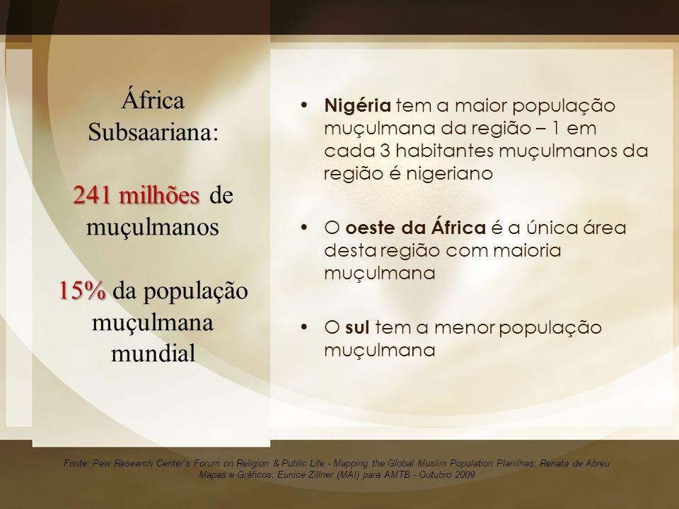 África Subsaariana: 241 milhões de muçulmanos 15% da população muçulmana mundial