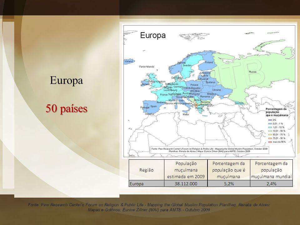 Europa 50 países