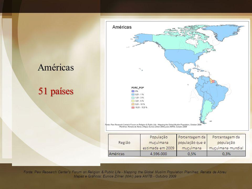 Américas 51 países
