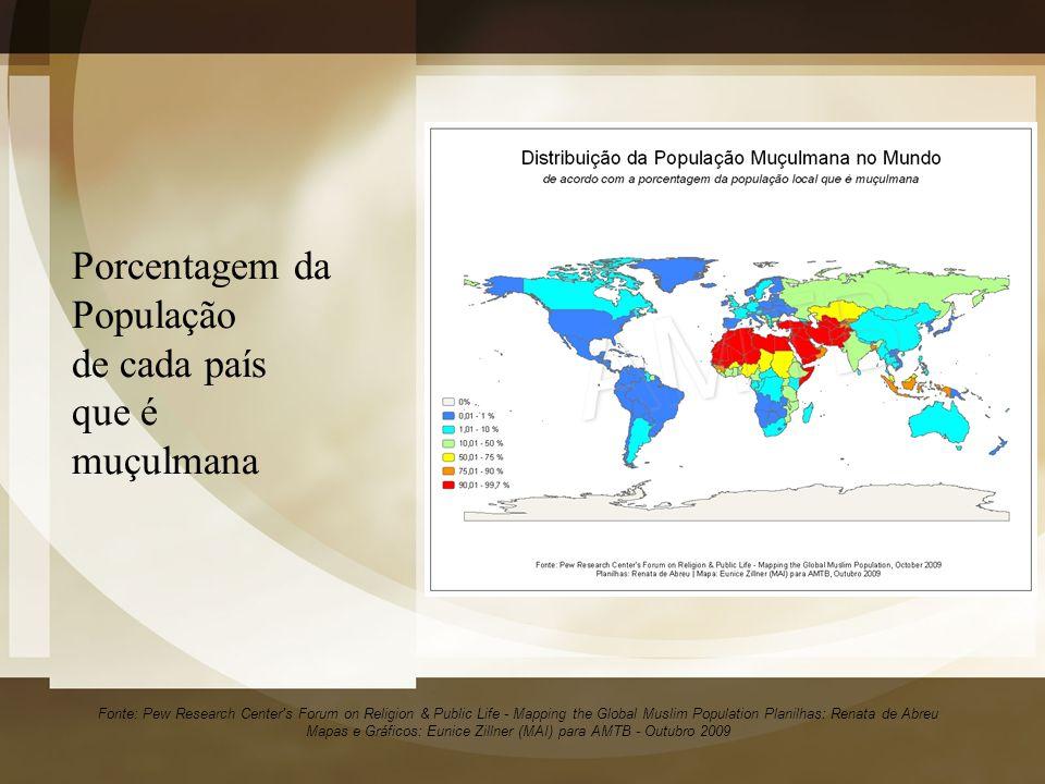 Porcentagem da População de cada país que é muçulmana