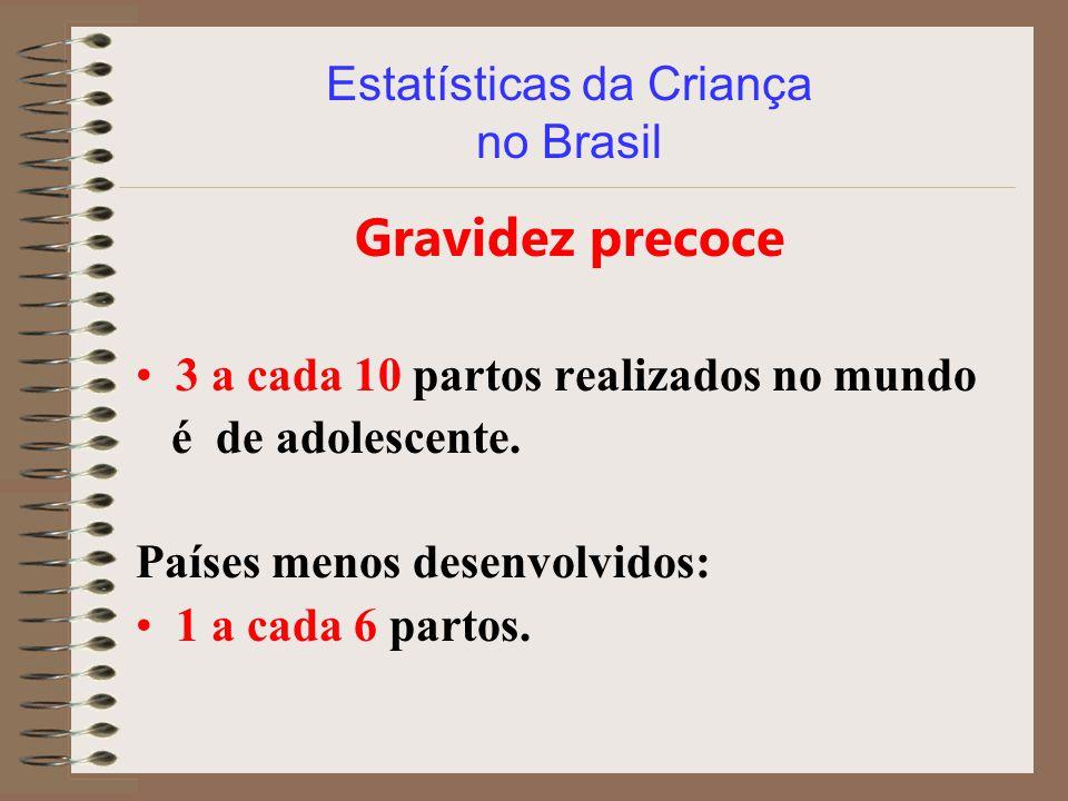 Estatísticas da Criança no Brasil