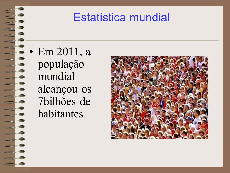 Em 2011, a população mundial alcançou os 7bilhões de habitantes.