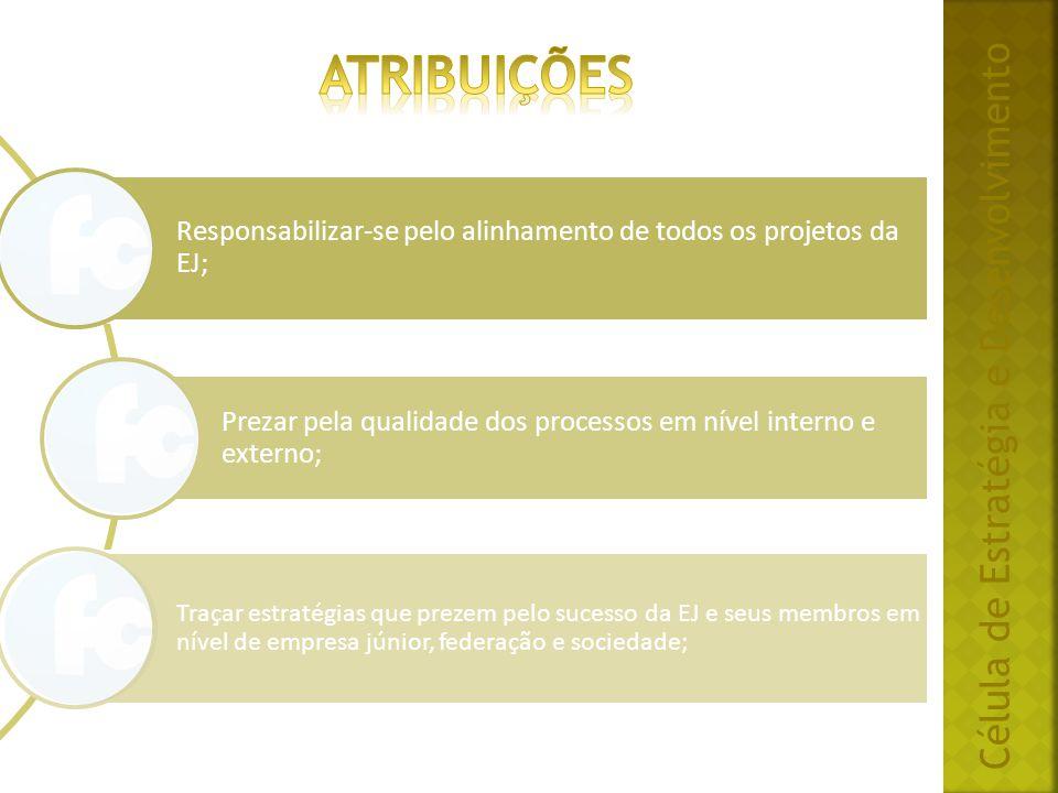 atribuições Célula de Estratégia e Desenvolvimento