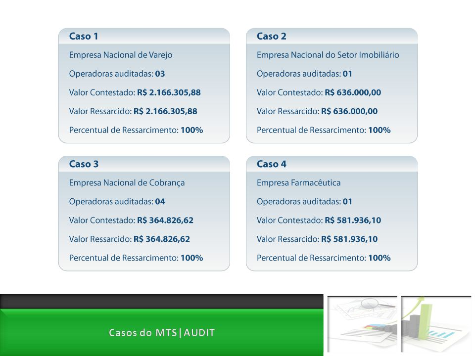 Casos do MTS|AUDIT