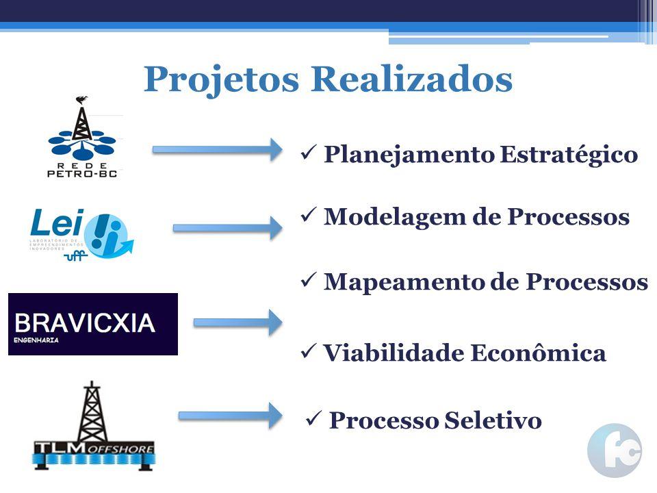 Projetos Realizados Planejamento Estratégico Modelagem de Processos