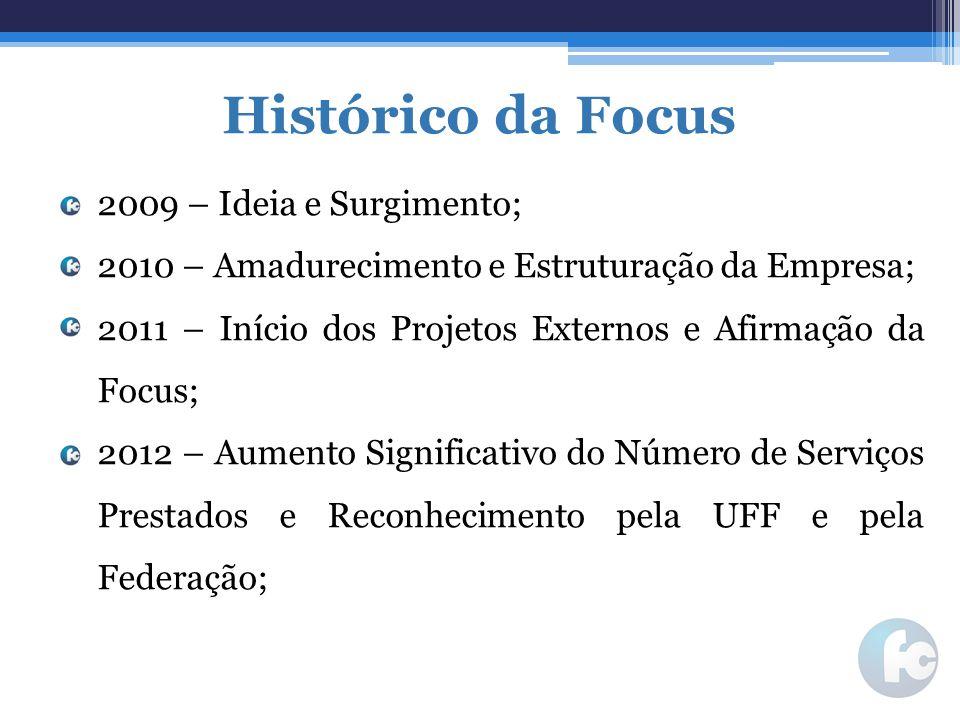 Histórico da Focus 2009 – Ideia e Surgimento;