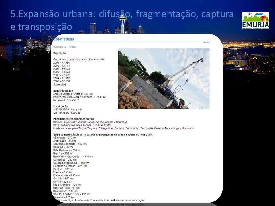 5.Expansão urbana: difusão, fragmentação, captura e transposição