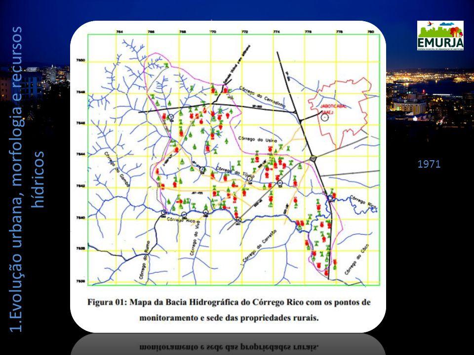 1.Evolução urbana, morfologia e recursos hídricos
