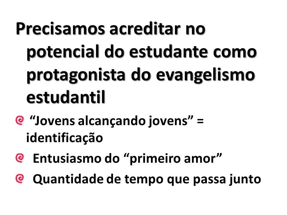 Precisamos acreditar no potencial do estudante como protagonista do evangelismo estudantil