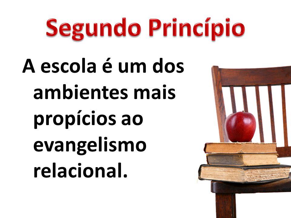 Segundo Princípio A escola é um dos ambientes mais propícios ao evangelismo relacional.